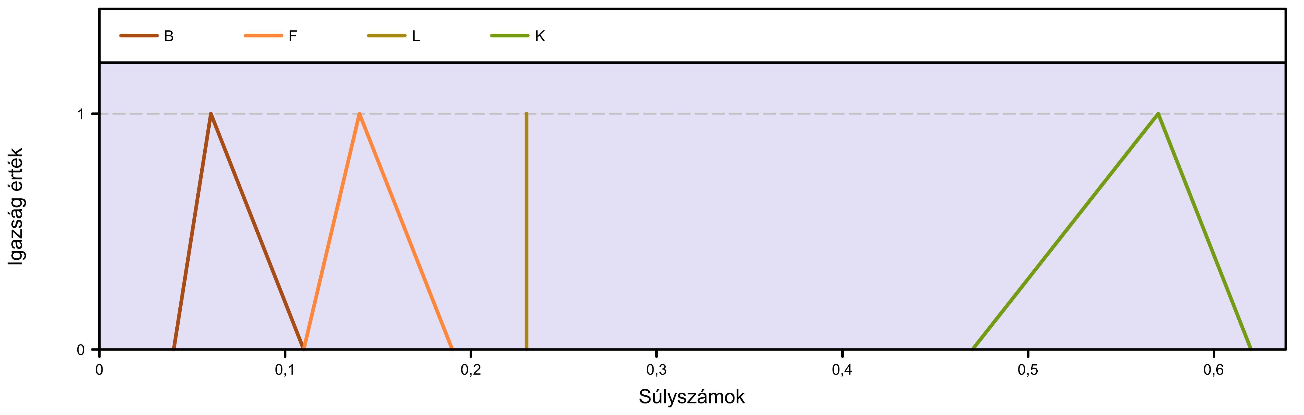 Gulyas_07_ul