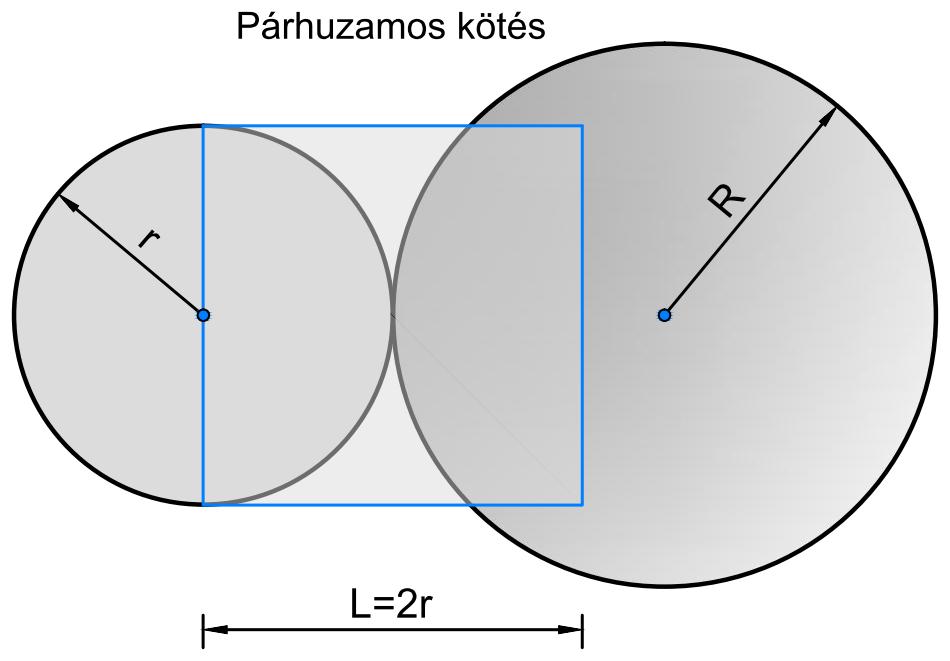 11_parallelbound