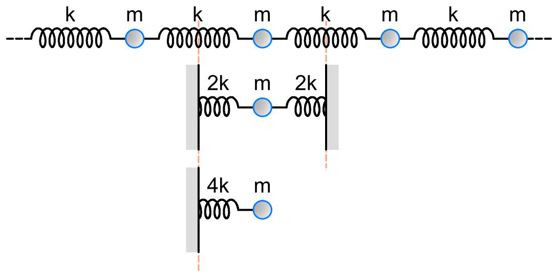 12_springsystem