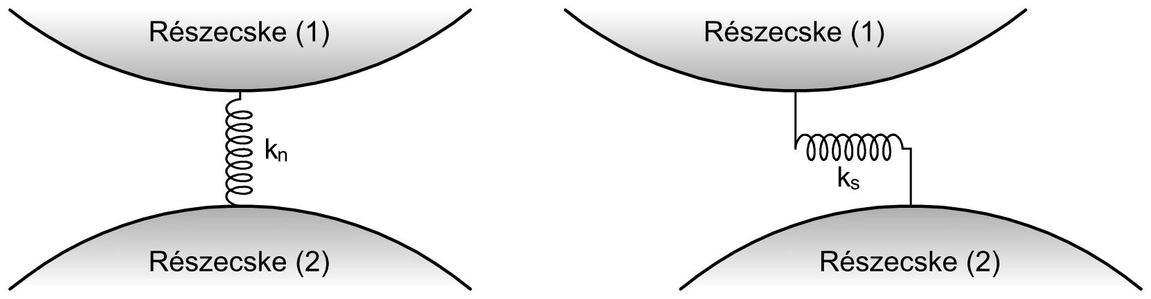 6_particle-model1