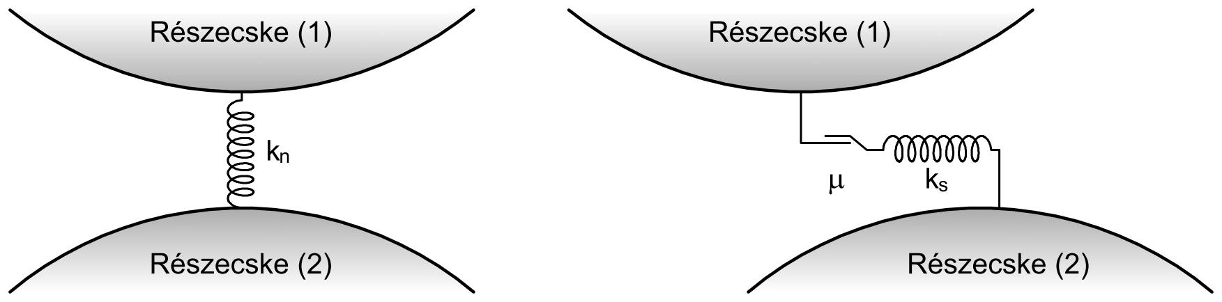 7_particle-model2