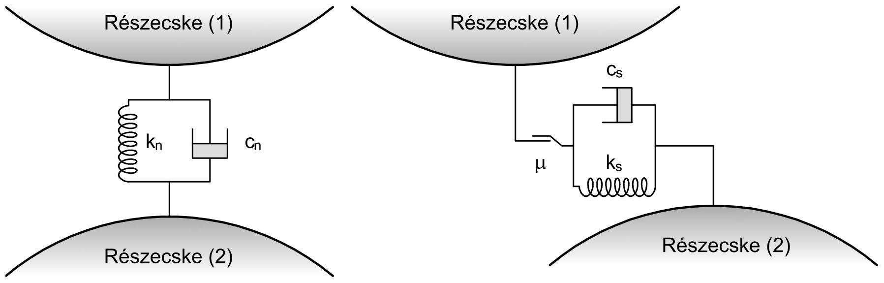 8_particle-model3