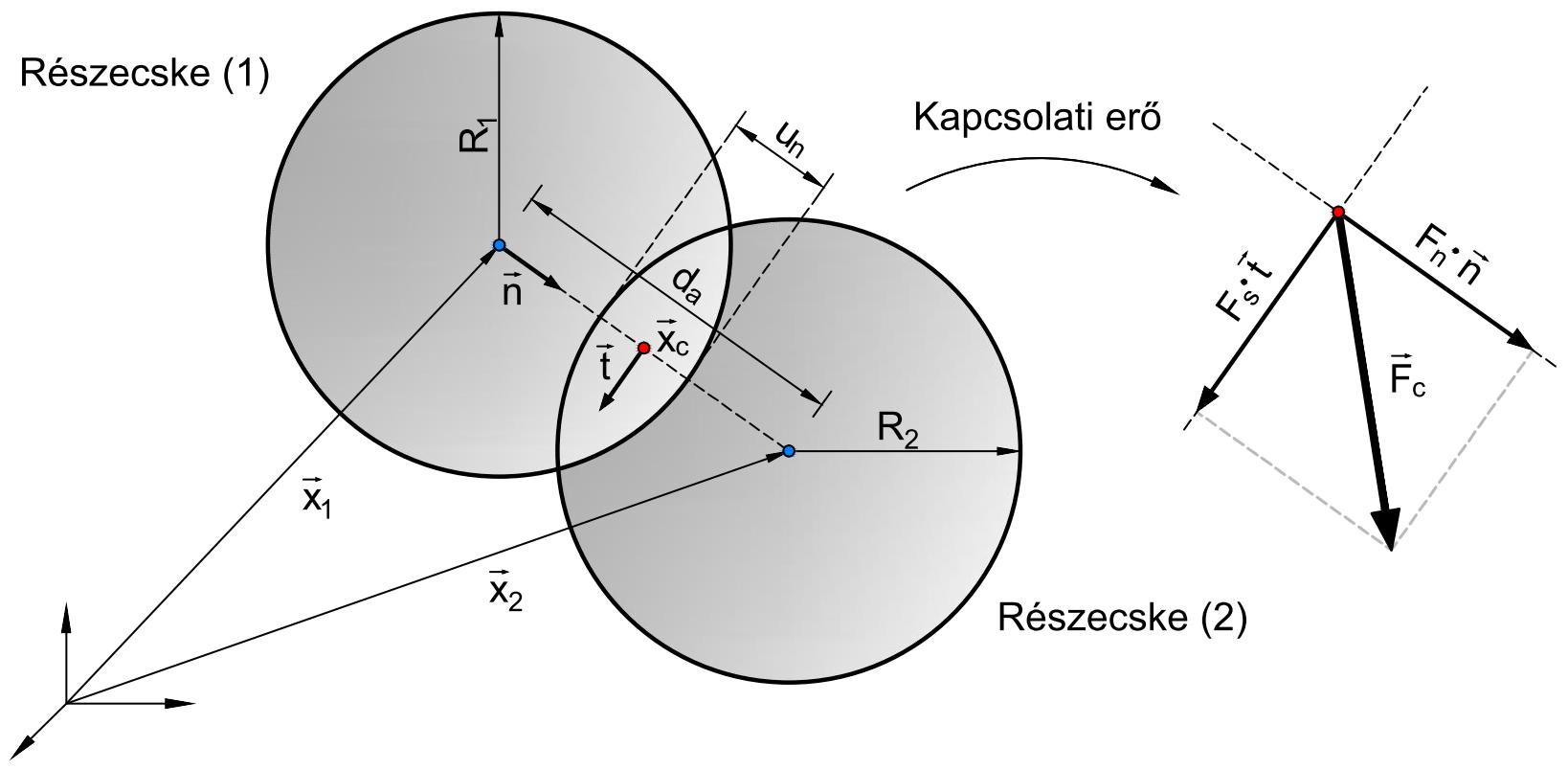 9_particle-model-main