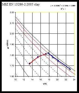 3_graf