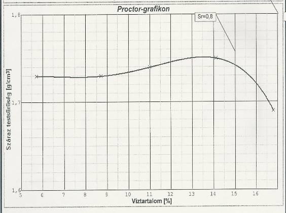 4_graf