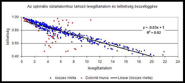6_graf